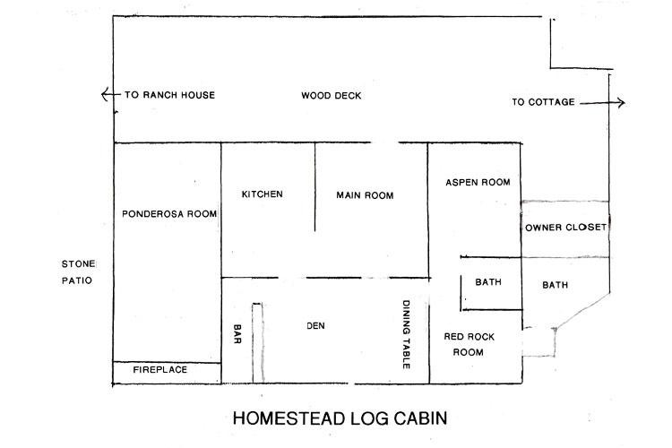 Homestead cabin plans images for Homestead cabin plans