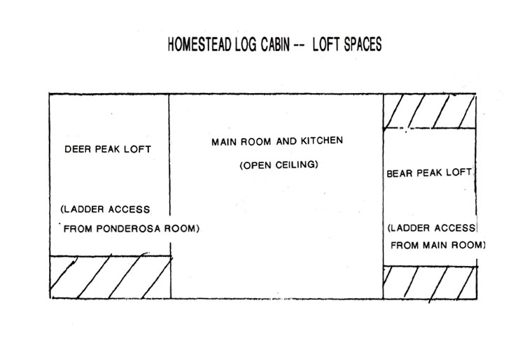 The homestead cabin colorado group vacation rentals for Homestead cabin plans